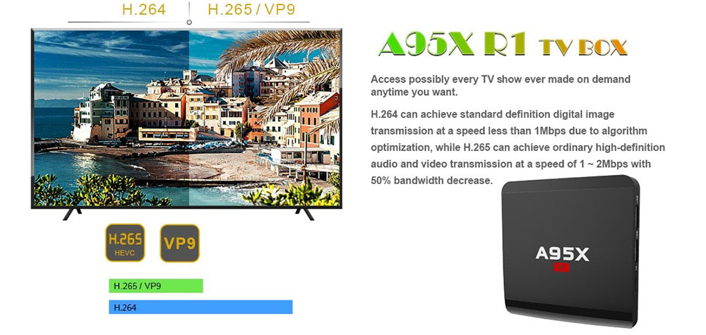 Nexbox A95X R1 Quad Core 4K Android 7 0 TV BOX 1G/8G -AETechbd
