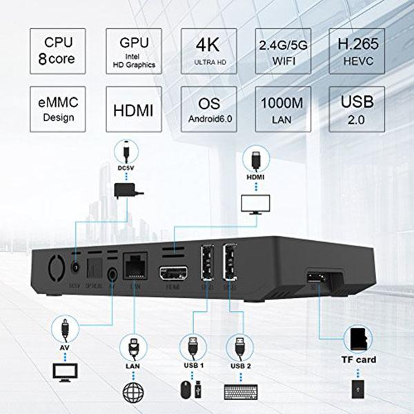 Nexbox A95x Firmware